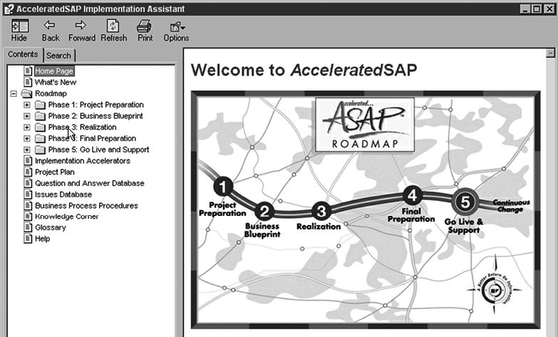 accelerated-sap