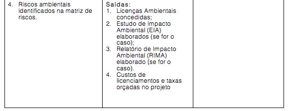Figura 1-1. Gerenciamento ambiental no escopo do projeto: entradas, ferramentas e saídas